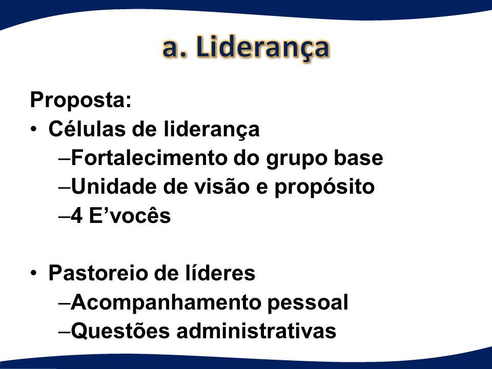 a. Liderança Proposta: Células de liderança
