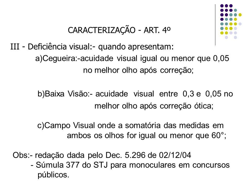 CARACTERIZAÇÃO - ART. 4º III - Deficiência visual:- quando apresentam: a)Cegueira:-acuidade visual igual ou menor que 0,05.