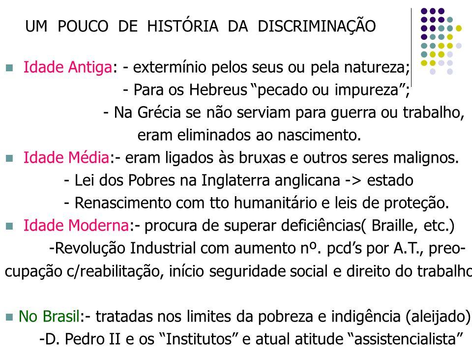 UM POUCO DE HISTÓRIA DA DISCRIMINAÇÃO