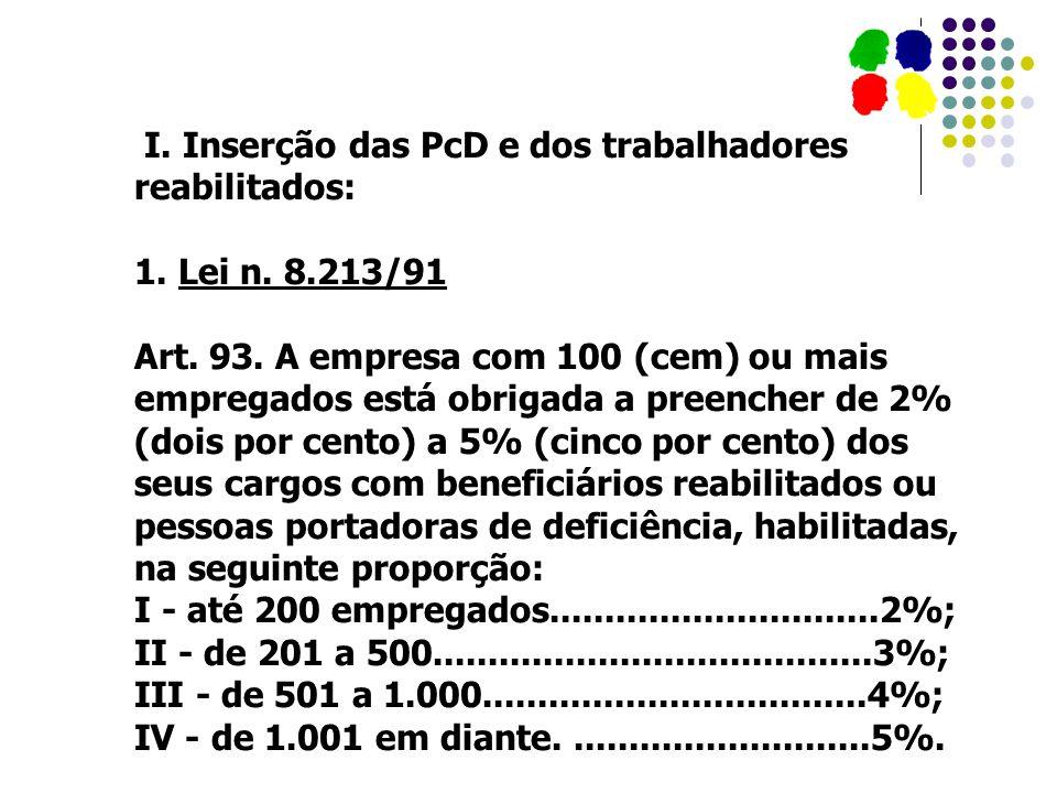 I. Inserção das PcD e dos trabalhadores reabilitados: