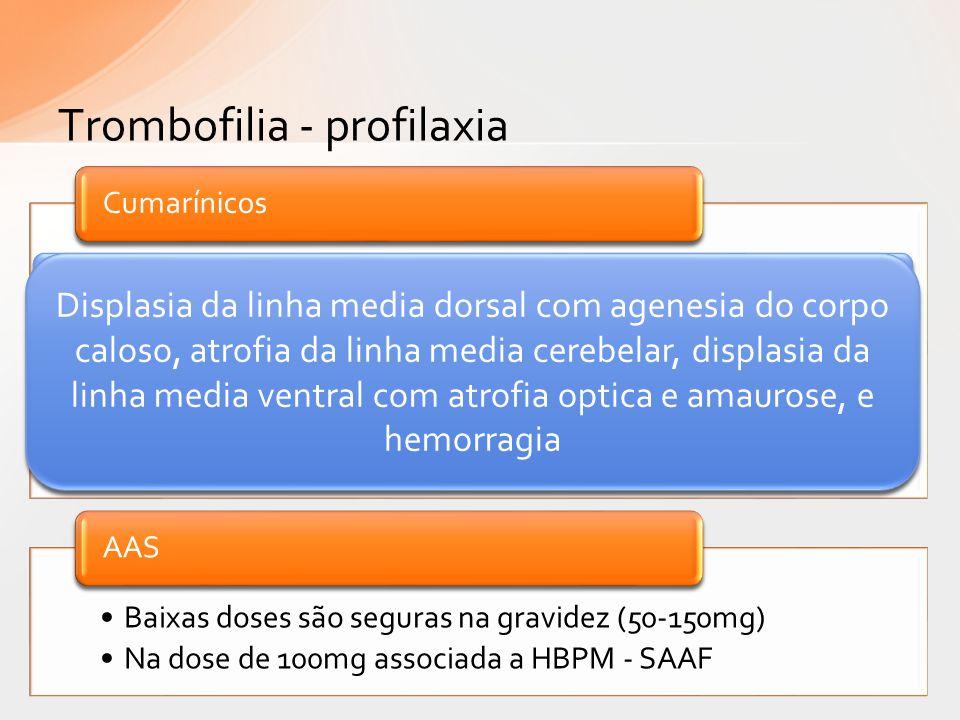 Trombofilia - profilaxia