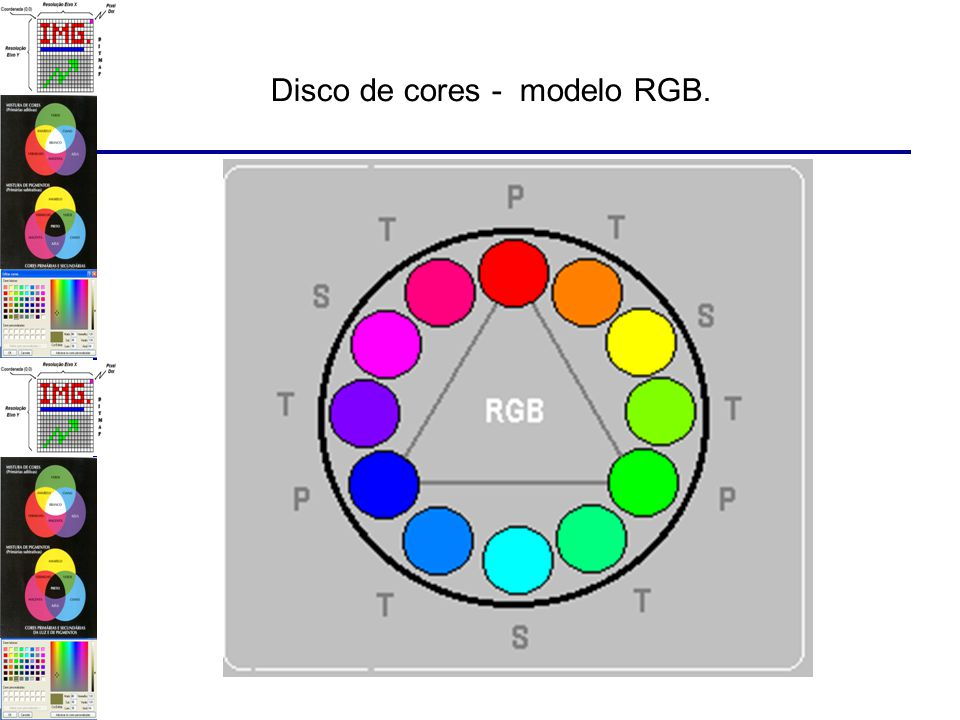 Disco de cores - modelo RGB.