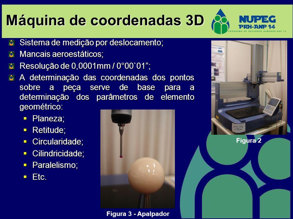 Máquina de coordenadas 3D