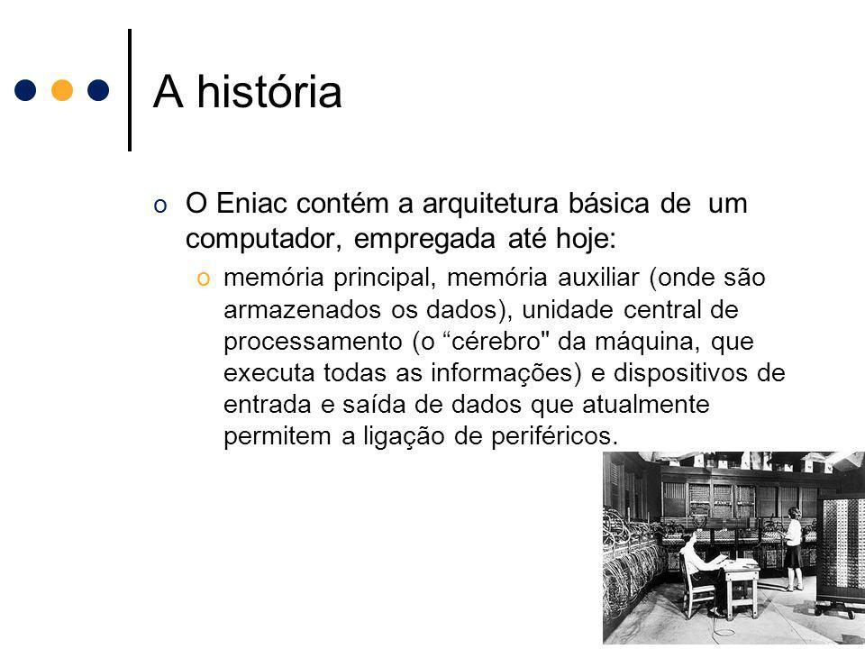 A história O Eniac contém a arquitetura básica de um computador, empregada até hoje: