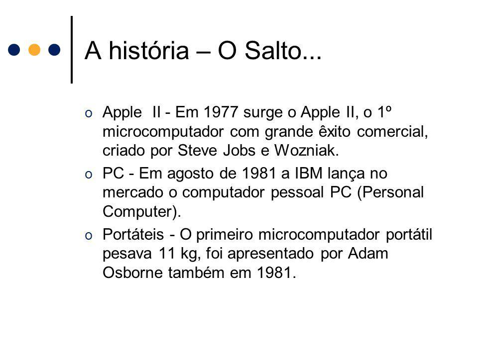 A história – O Salto... Apple II - Em 1977 surge o Apple II, o 1º microcomputador com grande êxito comercial, criado por Steve Jobs e Wozniak.