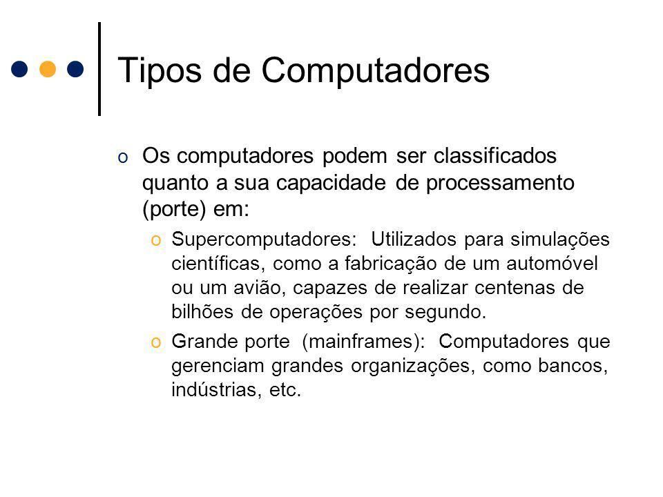 Tipos de Computadores Os computadores podem ser classificados quanto a sua capacidade de processamento (porte) em: