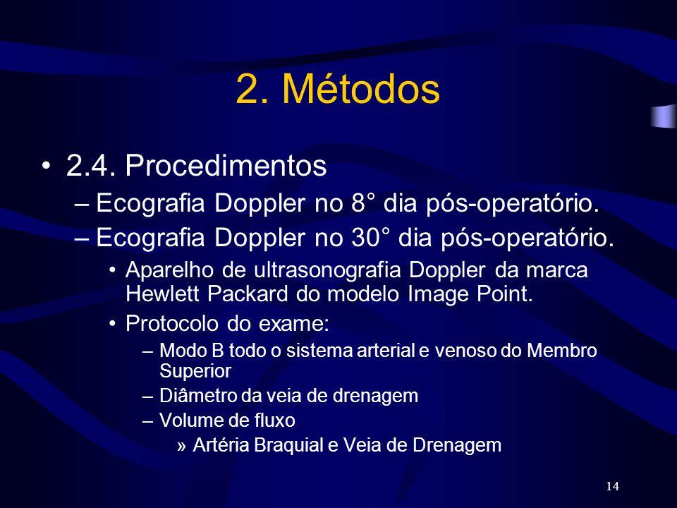 2. Métodos 2.4. Procedimentos