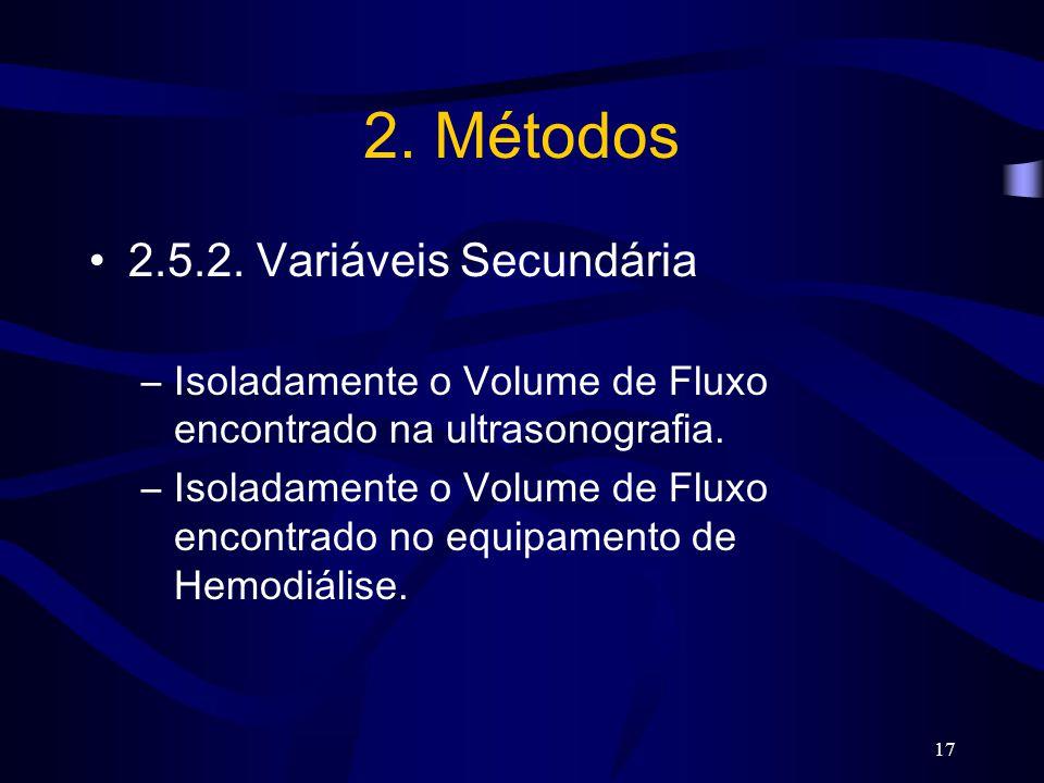2. Métodos 2.5.2. Variáveis Secundária