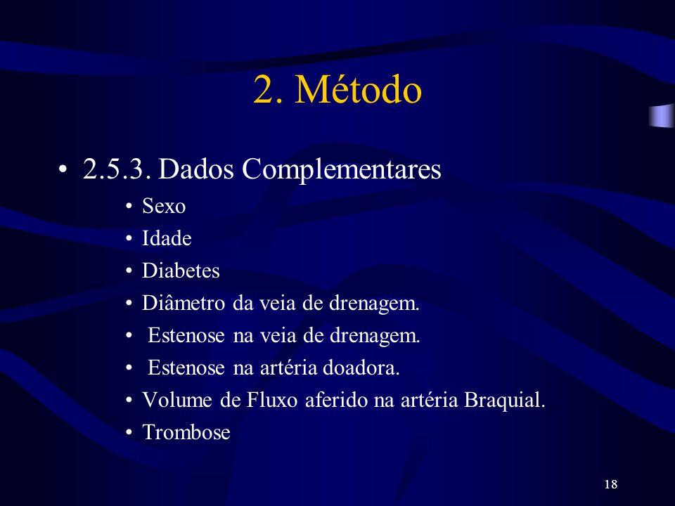 2. Método 2.5.3. Dados Complementares Sexo Idade Diabetes