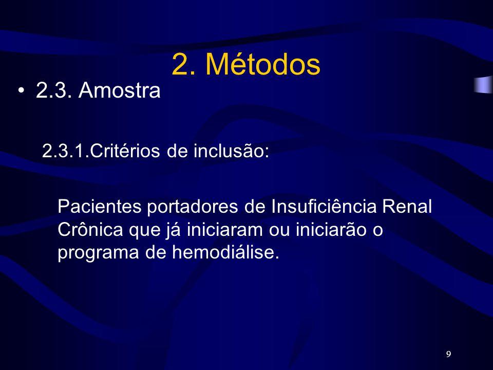 2. Métodos 2.3. Amostra 2.3.1.Critérios de inclusão: