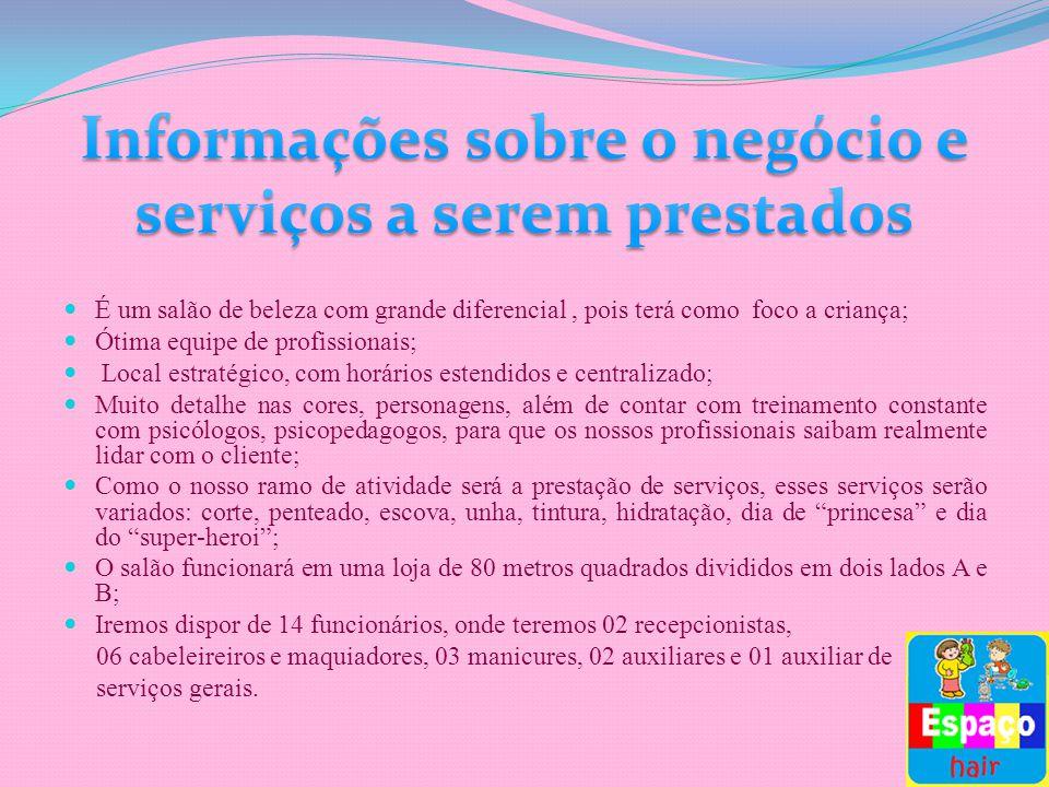 Informações sobre o negócio e serviços a serem prestados