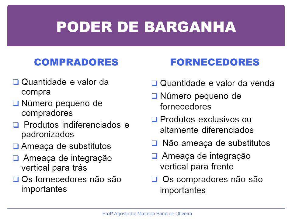 Profª Agostinha Mafalda Barra de Oliveira