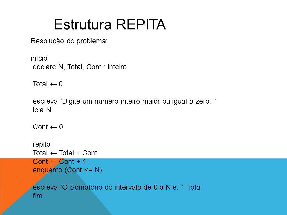 Estrutura REPITA Resolução do problema: início