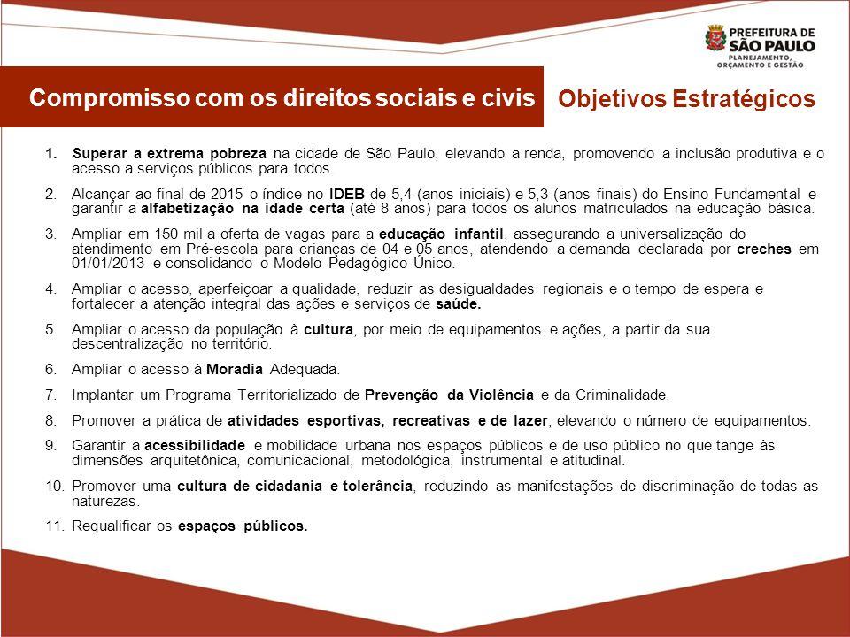 Compromisso com os direitos sociais e civis Objetivos Estratégicos