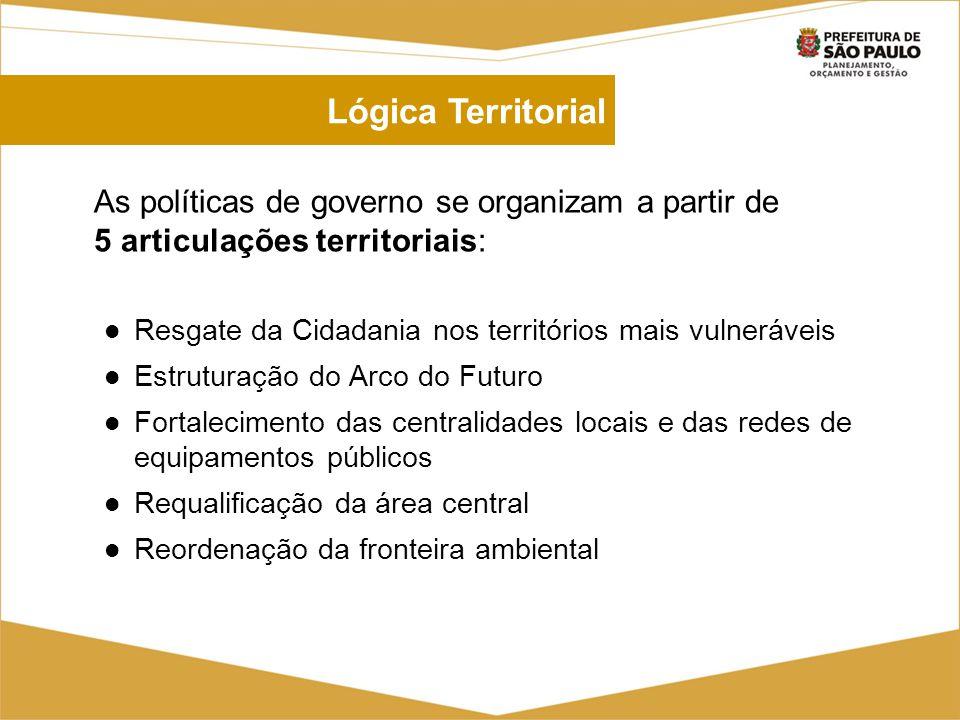 Lógica Territorial As políticas de governo se organizam a partir de 5 articulações territoriais: