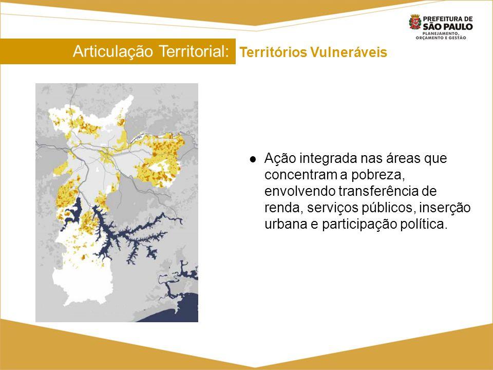 Articulação Territorial: Territórios Vulneráveis