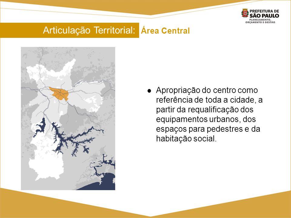 Articulação Territorial: Área Central Articulação Territorial: