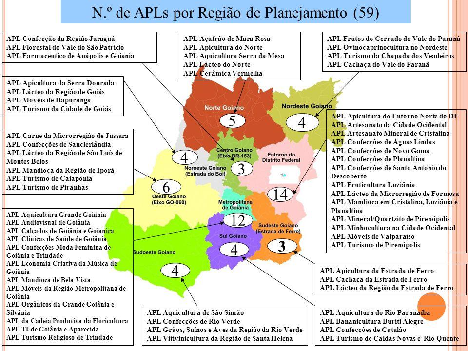 N.º de APLs por Região de Planejamento (59)