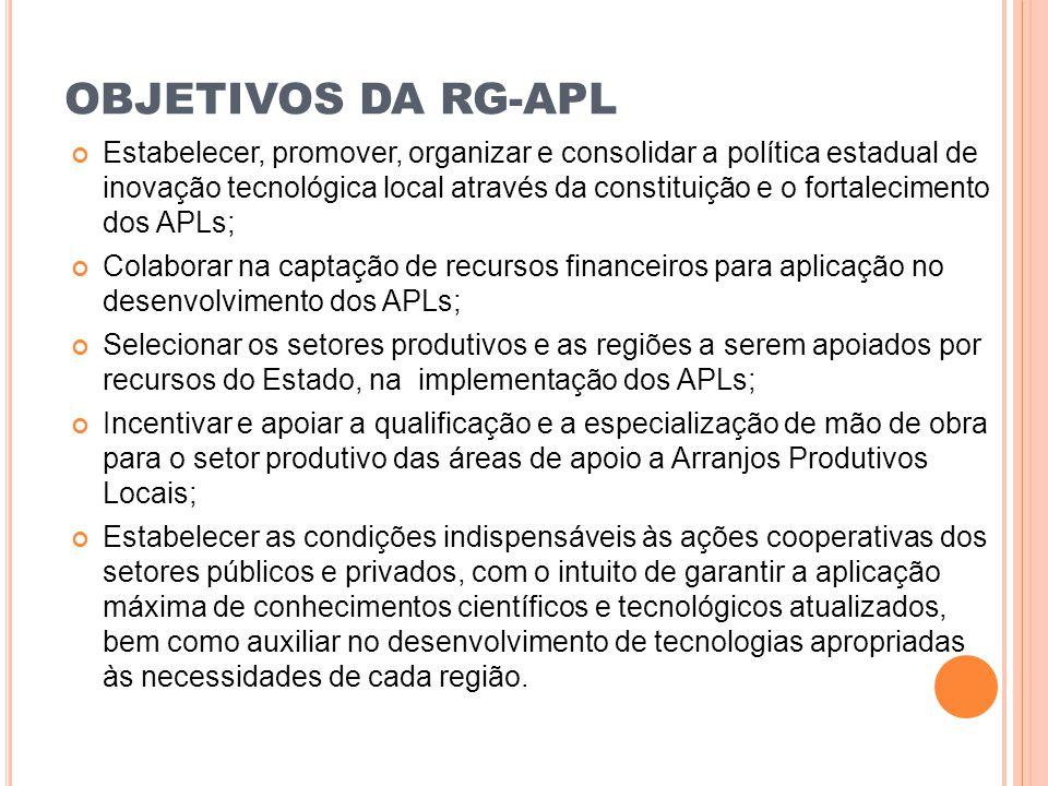 OBJETIVOS DA RG-APL