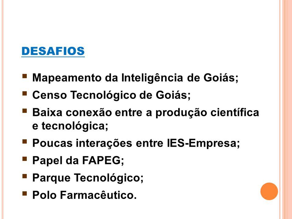 DESAFIOS Mapeamento da Inteligência de Goiás; Censo Tecnológico de Goiás; Baixa conexão entre a produção científica e tecnológica;