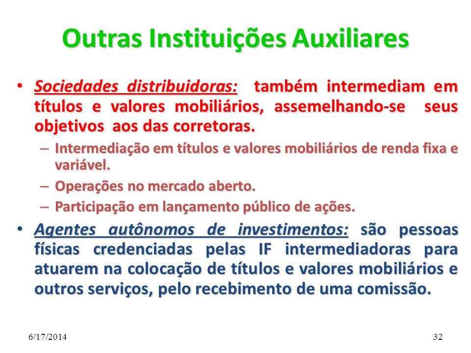 Outras Instituições Auxiliares