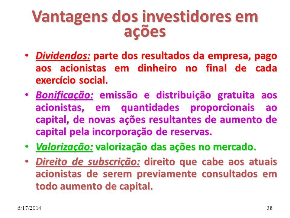 Vantagens dos investidores em ações