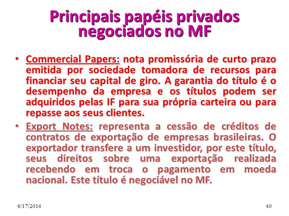 Principais papéis privados negociados no MF