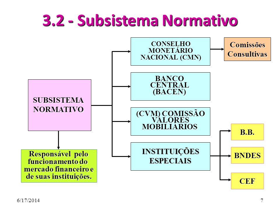3.2 - Subsistema Normativo