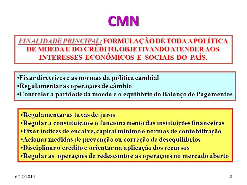 CMN FINALIDADE PRINCIPAL: FORMULAÇÃO DE TODA A POLÍTICA