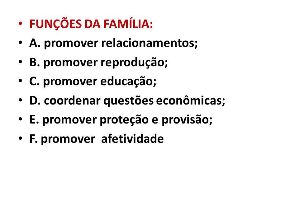 FUNÇÕES DA FAMÍLIA: A. promover relacionamentos; B. promover reprodução; C. promover educação; D. coordenar questões econômicas;