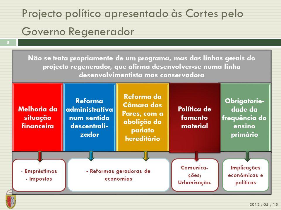 Projecto político apresentado às Cortes pelo Governo Regenerador