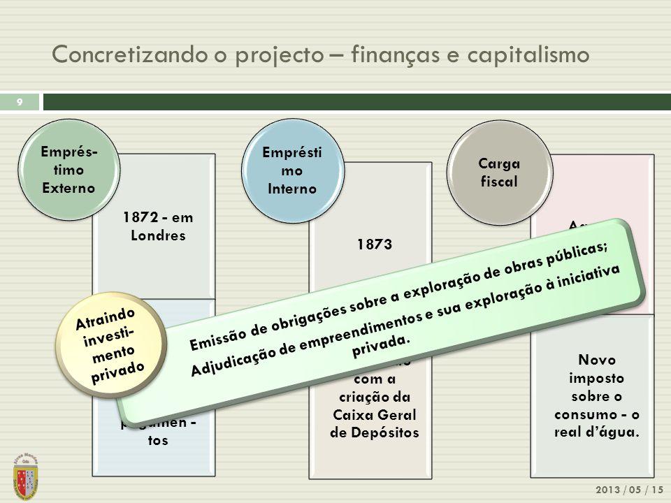Concretizando o projecto – finanças e capitalismo