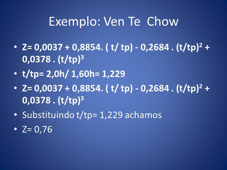 Exemplo: Ven Te Chow Z= 0,0037 + 0,8854. ( t/ tp) - 0,2684 . (t/tp)2 + 0,0378 . (t/tp)3. t/tp= 2,0h/ 1,60h= 1,229.