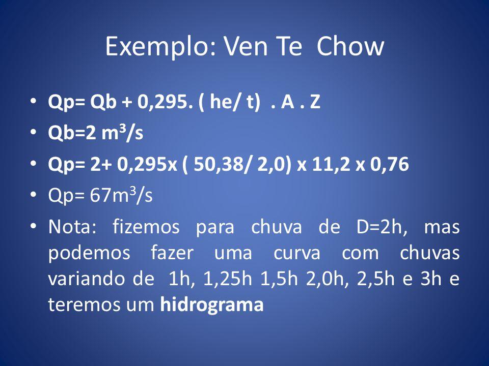 Exemplo: Ven Te Chow Qp= Qb + 0,295. ( he/ t) . A . Z Qb=2 m3/s