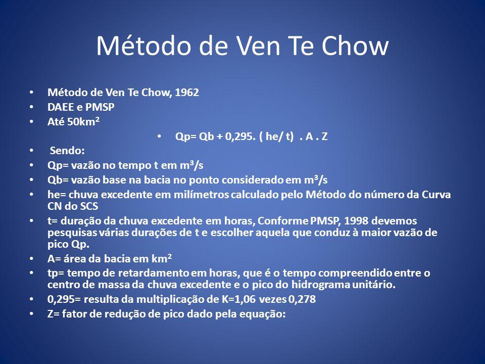Método de Ven Te Chow Método de Ven Te Chow, 1962 DAEE e PMSP
