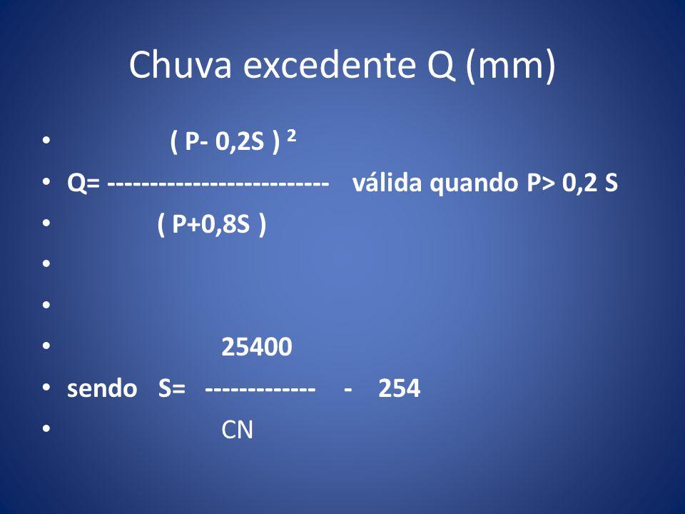 Chuva excedente Q (mm) ( P- 0,2S ) 2
