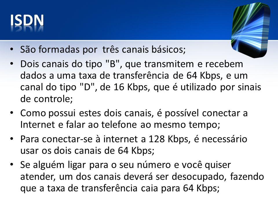 ISDN São formadas por três canais básicos;