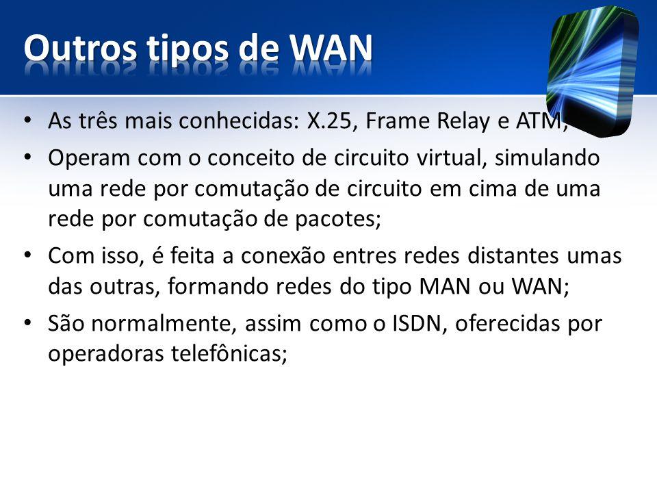 Outros tipos de WAN As três mais conhecidas: X.25, Frame Relay e ATM;