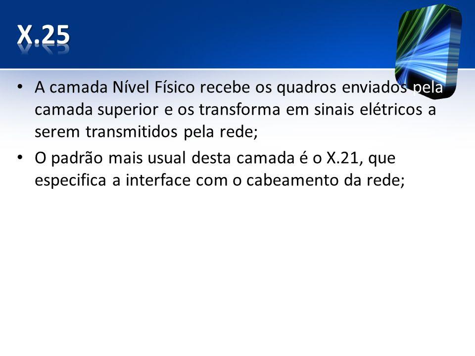 X.25 A camada Nível Físico recebe os quadros enviados pela camada superior e os transforma em sinais elétricos a serem transmitidos pela rede;