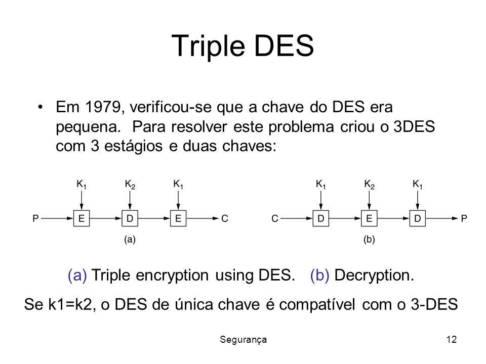 Triple DES Em 1979, verificou-se que a chave do DES era pequena. Para resolver este problema criou o 3DES com 3 estágios e duas chaves: