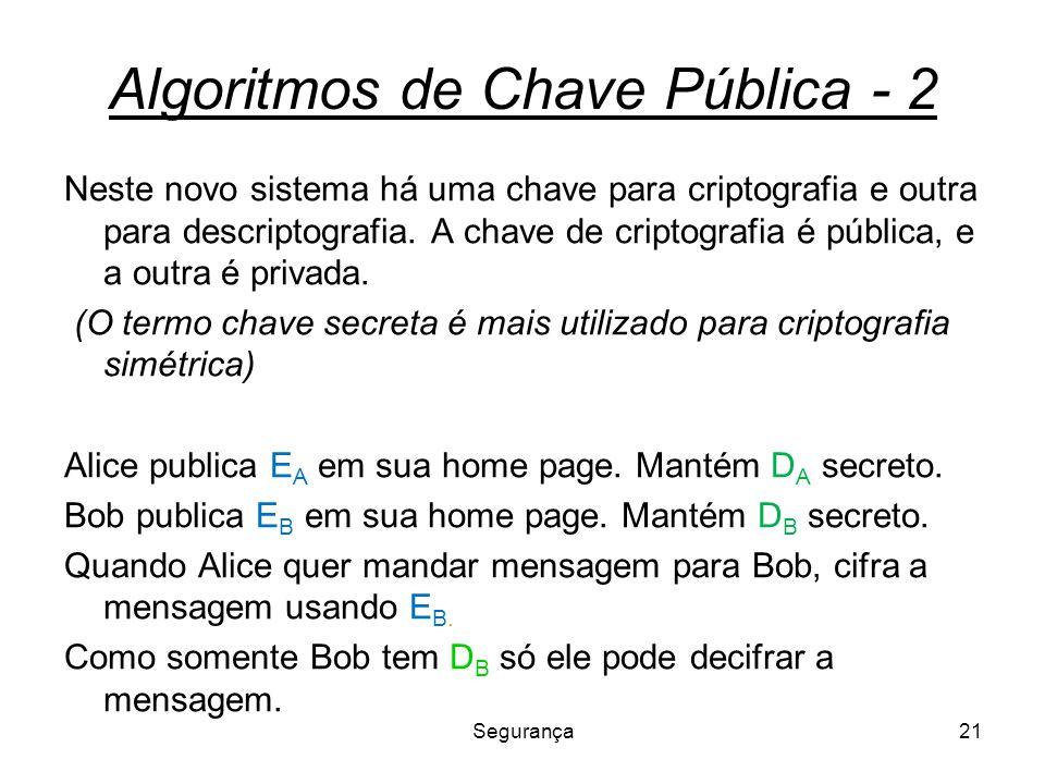 Algoritmos de Chave Pública - 2
