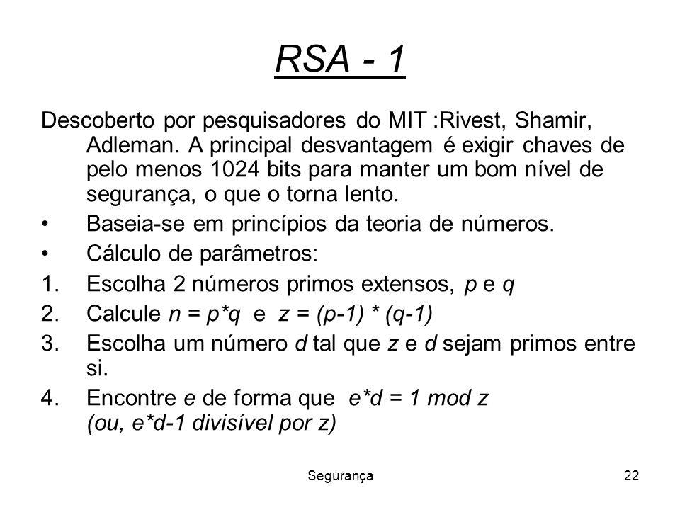 RSA - 1
