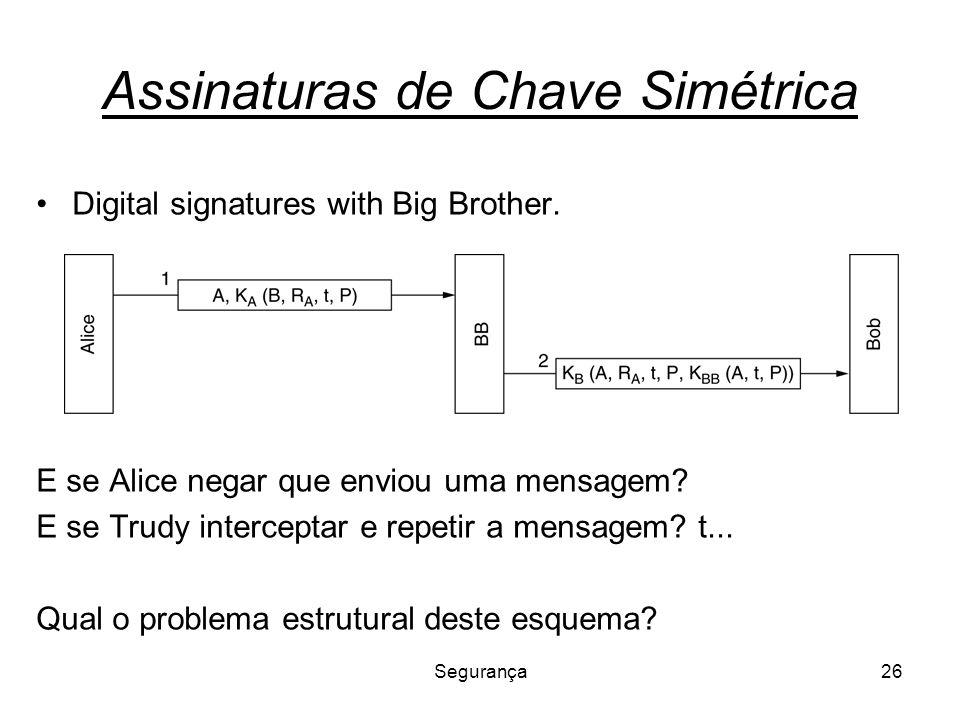 Assinaturas de Chave Simétrica