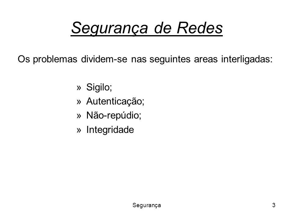 Segurança de Redes Os problemas dividem-se nas seguintes areas interligadas: Sigilo; Autenticação;