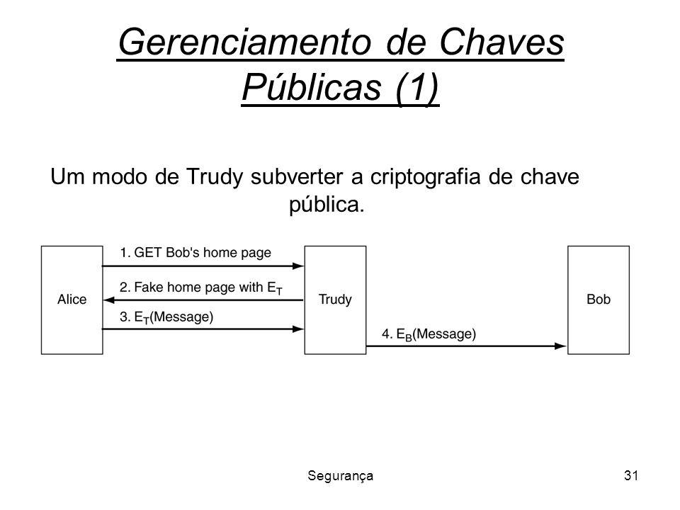Gerenciamento de Chaves Públicas (1)