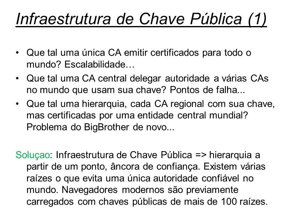 Infraestrutura de Chave Pública (1)