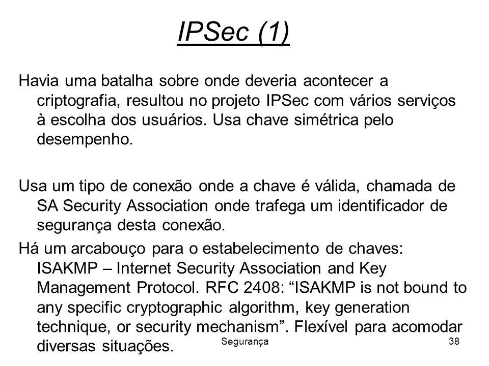 IPSec (1)