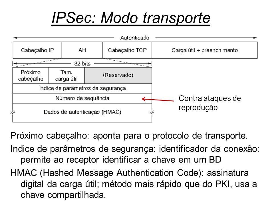 IPSec: Modo transporte
