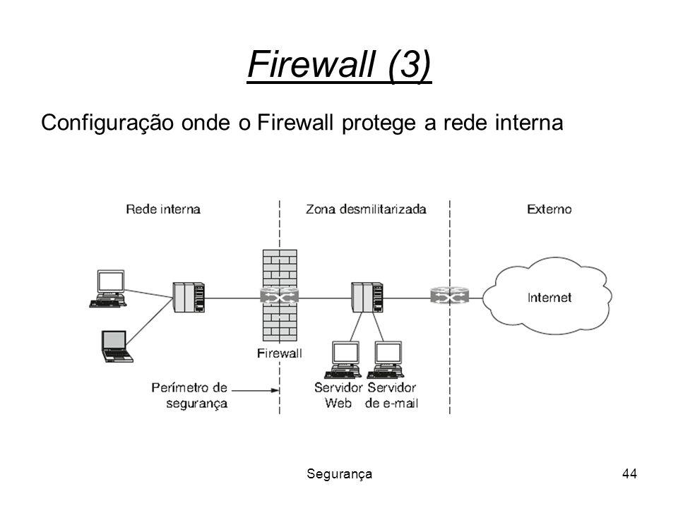 Firewall (3) Configuração onde o Firewall protege a rede interna