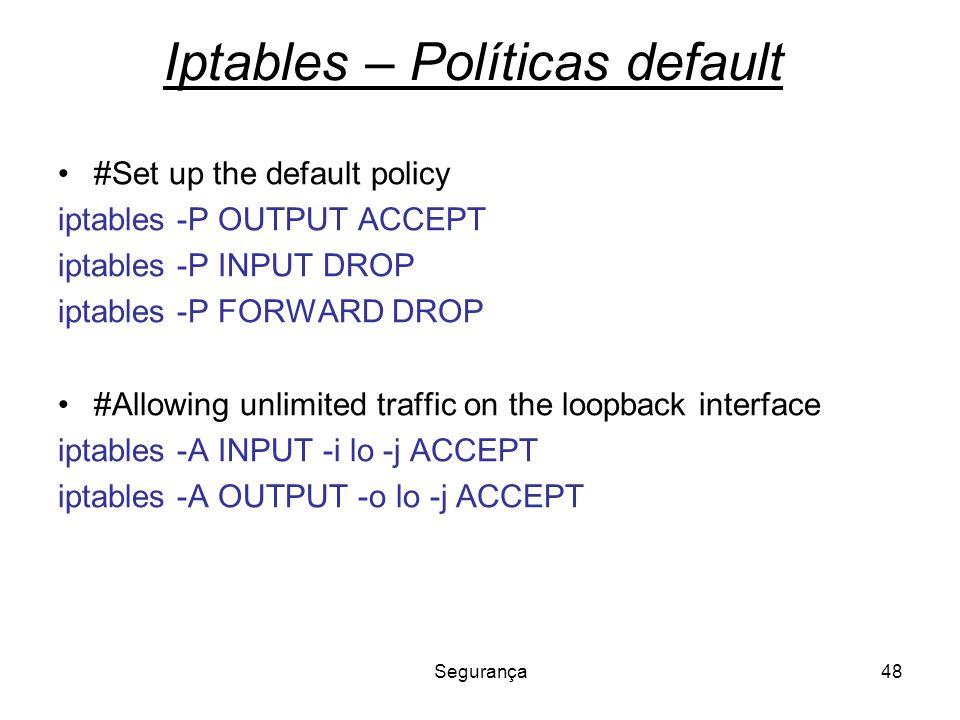 Iptables – Políticas default